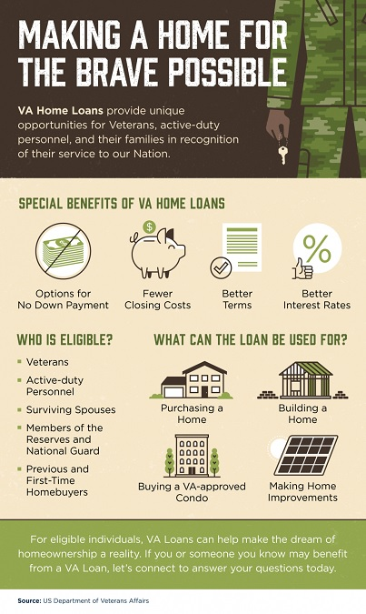 Making a Home for the Brave Possible [INFOGRAPHIC]